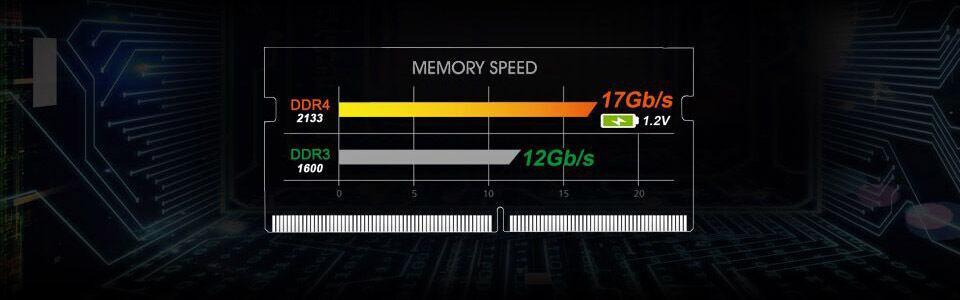 gigabyte-p37xv5-ddr4-960.jpg