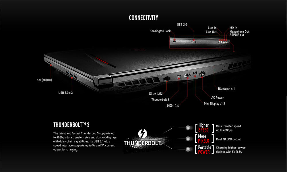 gt62vr-dominator-pro-ports.jpg